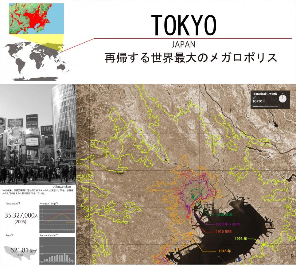 Tokyo 再帰する世界最大のメガロポリス