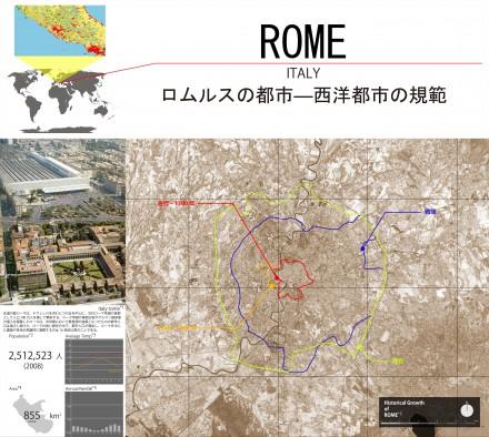ROME ロムルスの都市―西洋都市の規範
