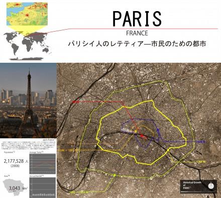 PARIS パリシイ人のレテティア―市民のための都市