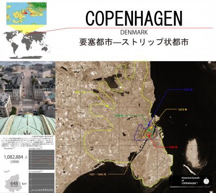 COPENHAGEN 要塞都市―ストリップ状都市