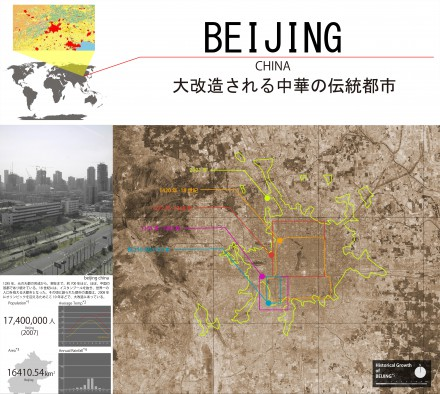 Beijing 大改造される中華の伝統都市