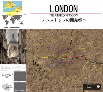 LONDON ノンストップの開発都市