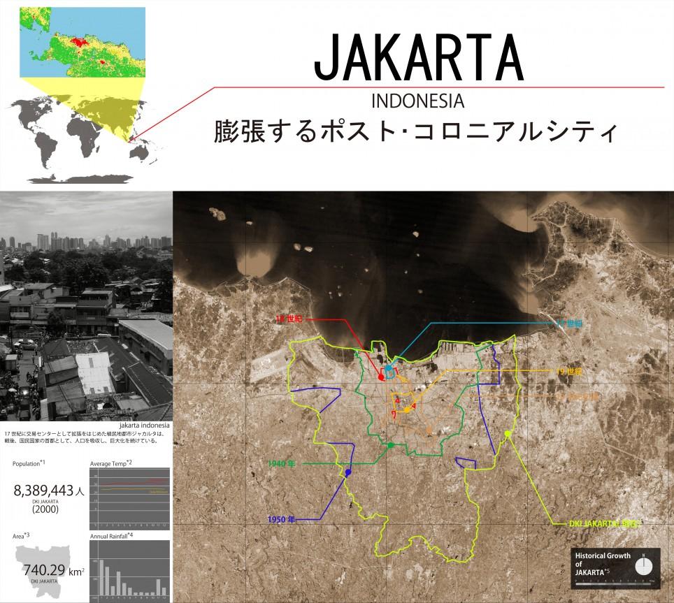 JAKARTA 膨張するポスト・コロニアルシティ