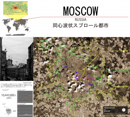 MOSCOW 同心波状スプロール都市