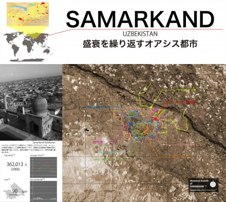 Samarkand 盛衰を繰り返すオアシス都市