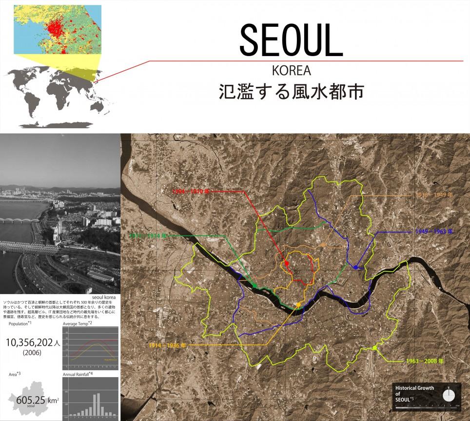 Seoul 氾濫する風水都市